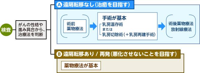 img_standard_01_01