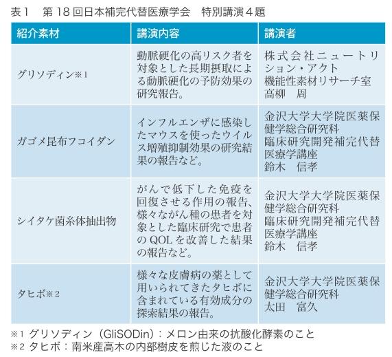 表1 第18回日本補完代替医療学会 特別講演4題 グリソディン、ガゴメ昆布フコイダン、シイタケ菌糸体抽出物、タヒボ