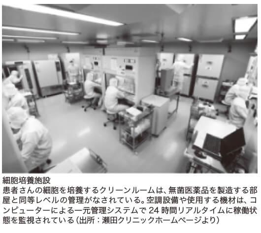 細胞培養施設: 患者さんの細胞を培養するクリーンルームは、無菌医薬品を製造する部屋と同等レベルの管理がなされている。空調設備や使用する機材は、コンピューターによる一元管理システムで24 時間リアルタイムに稼働状態を監視されている(出所:瀬田クリニックホームページより)